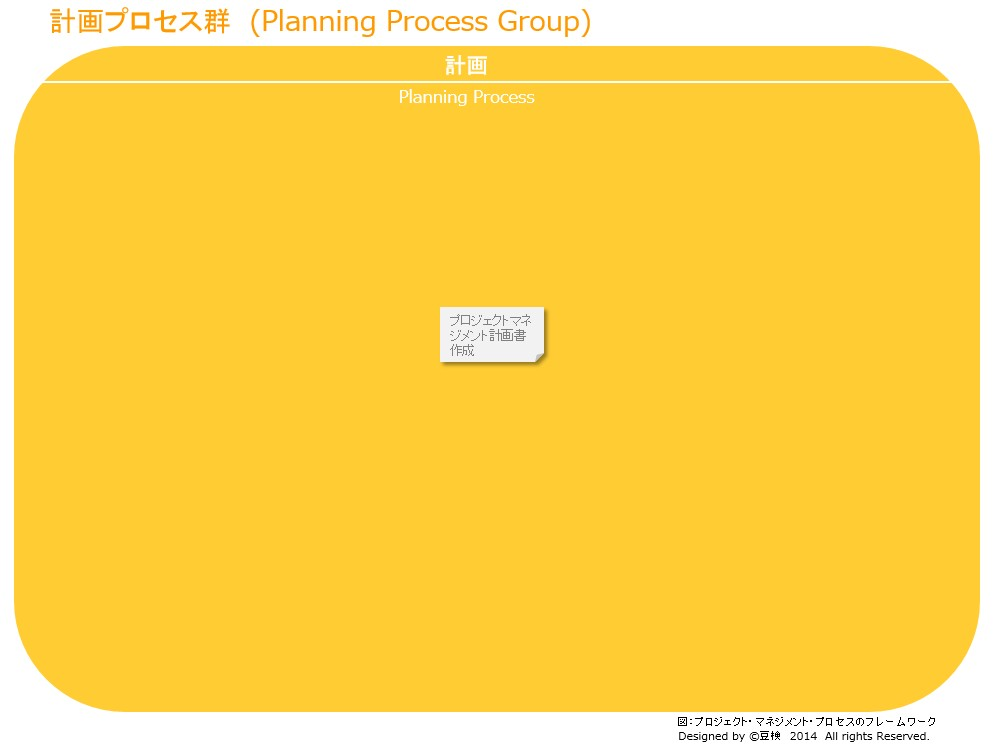 project_management_plan