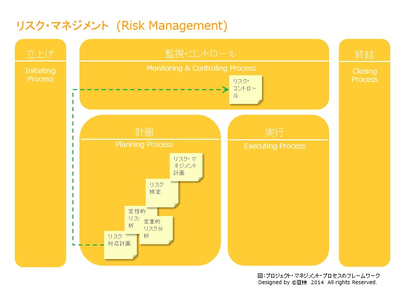 risk_management_framework