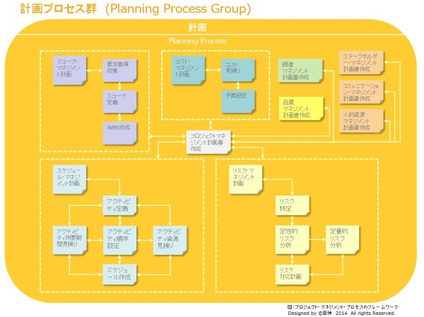project_management_small